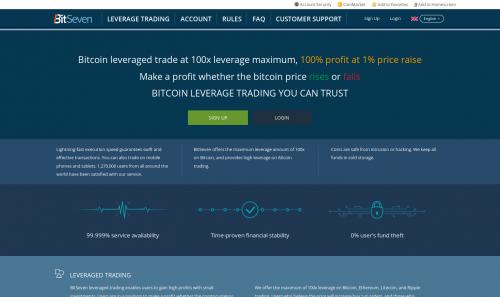 BitSeven – best online crypto trading platforms